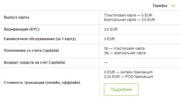 Capitalist.net предлагает карты с недорогой платой за выпуск