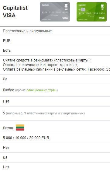 Capitalist позволяет сделать литовскую карточку без верификации